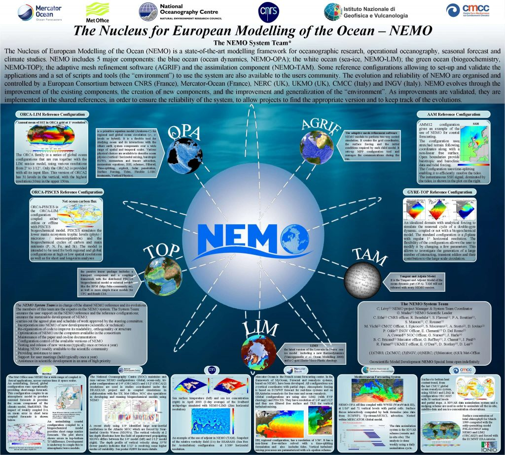 Poster about NEMO